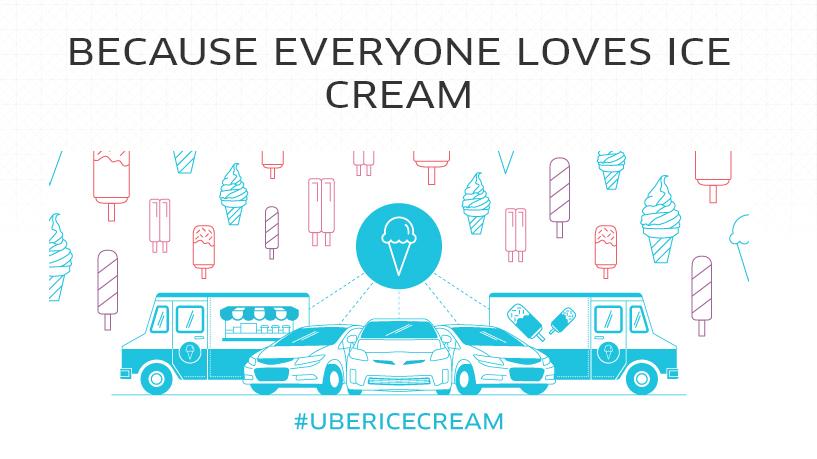 UberIceCream