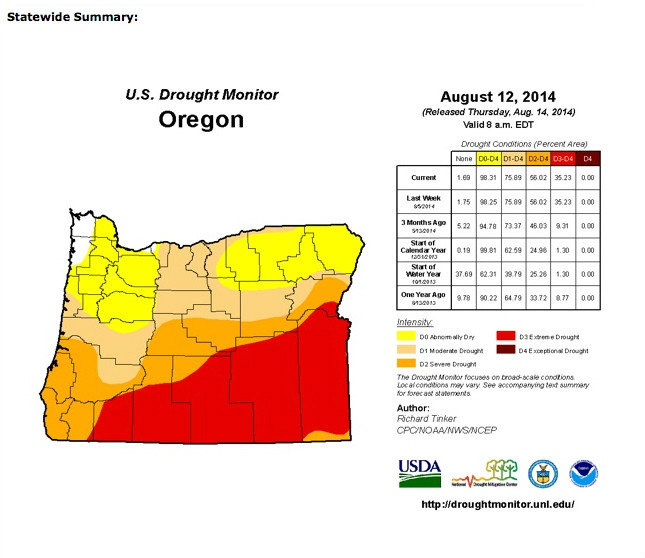 Oregon Drought Index 8.15.14 | Image by NWSFO Portland