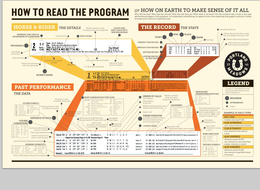 readingtheprogram