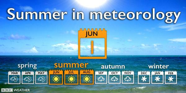 Meteorological Summer   Image by bbc.com through www.scoopnest.com