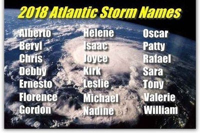 2018 Atlantic Storm Names