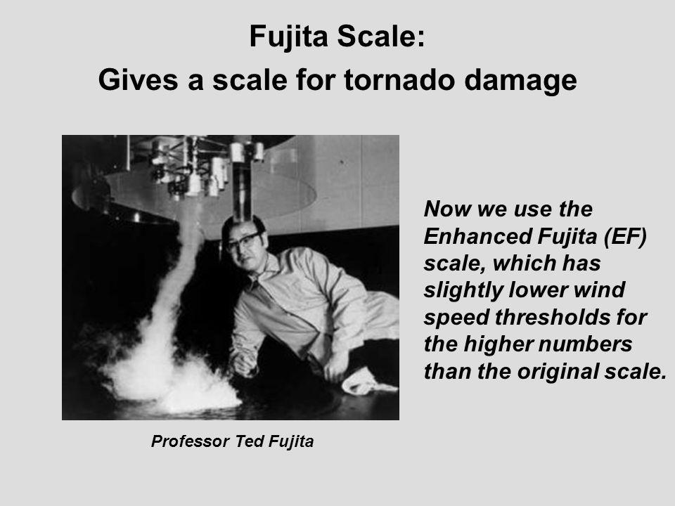 Man-made Tornado