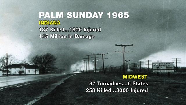 Palm Sunday Outbreak