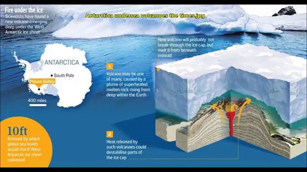 Volcano Under Ice