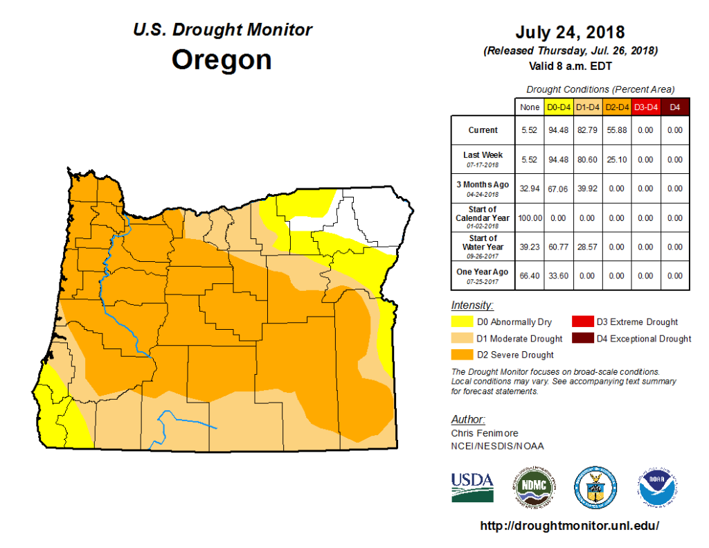Oregon Drought Map