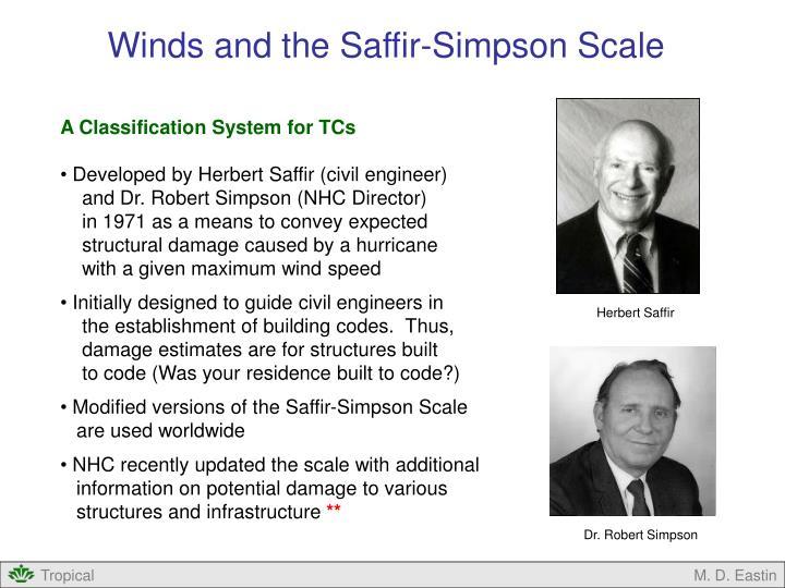 Saffir & Simpson