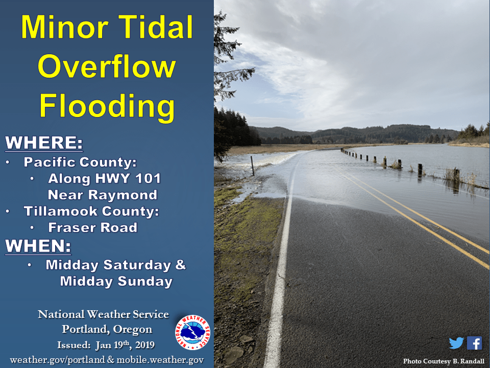 Flooding Potential